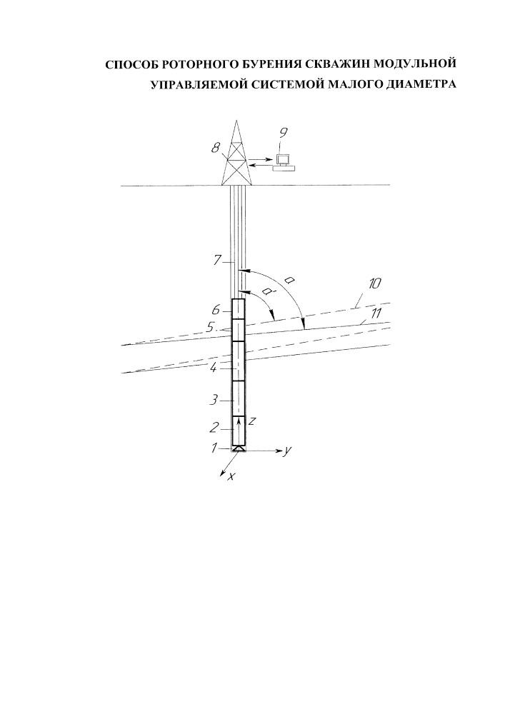 Способ роторного бурения скважин модульной управляемой системой малого диаметра