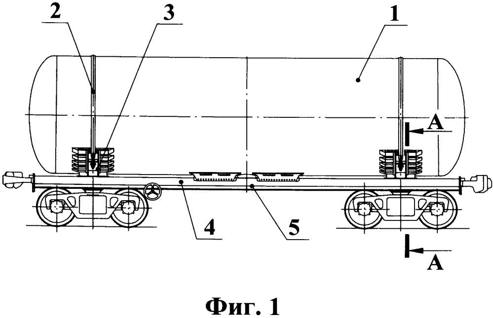 Способ крепления котла железнодорожной цистерны к раме платформы