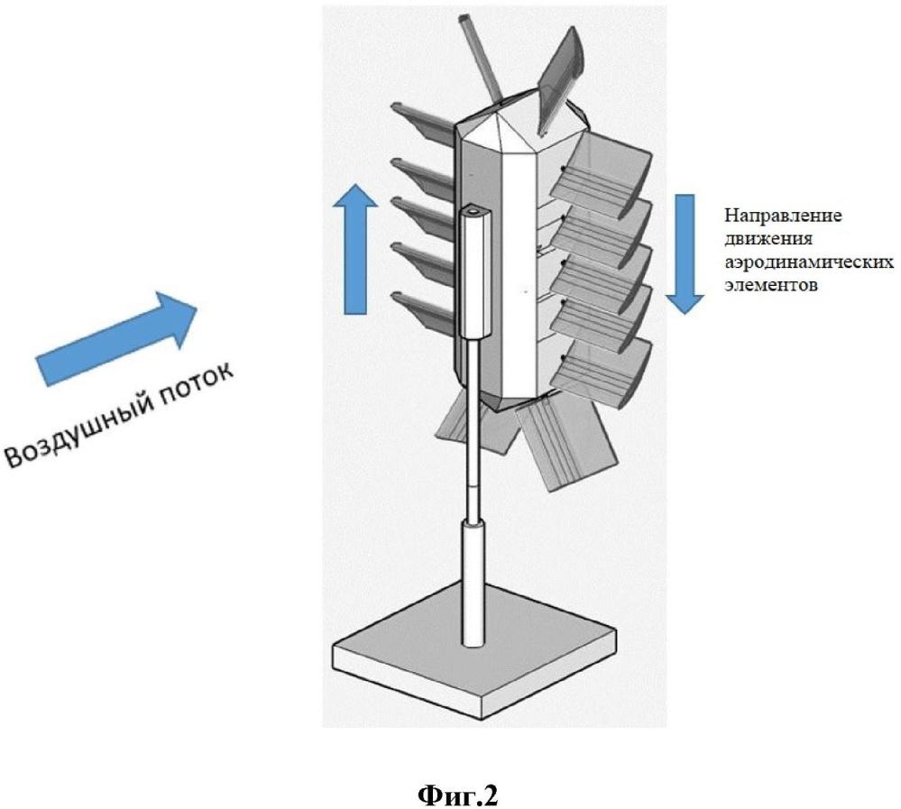 Устройство для получения энергии из потока воздуха