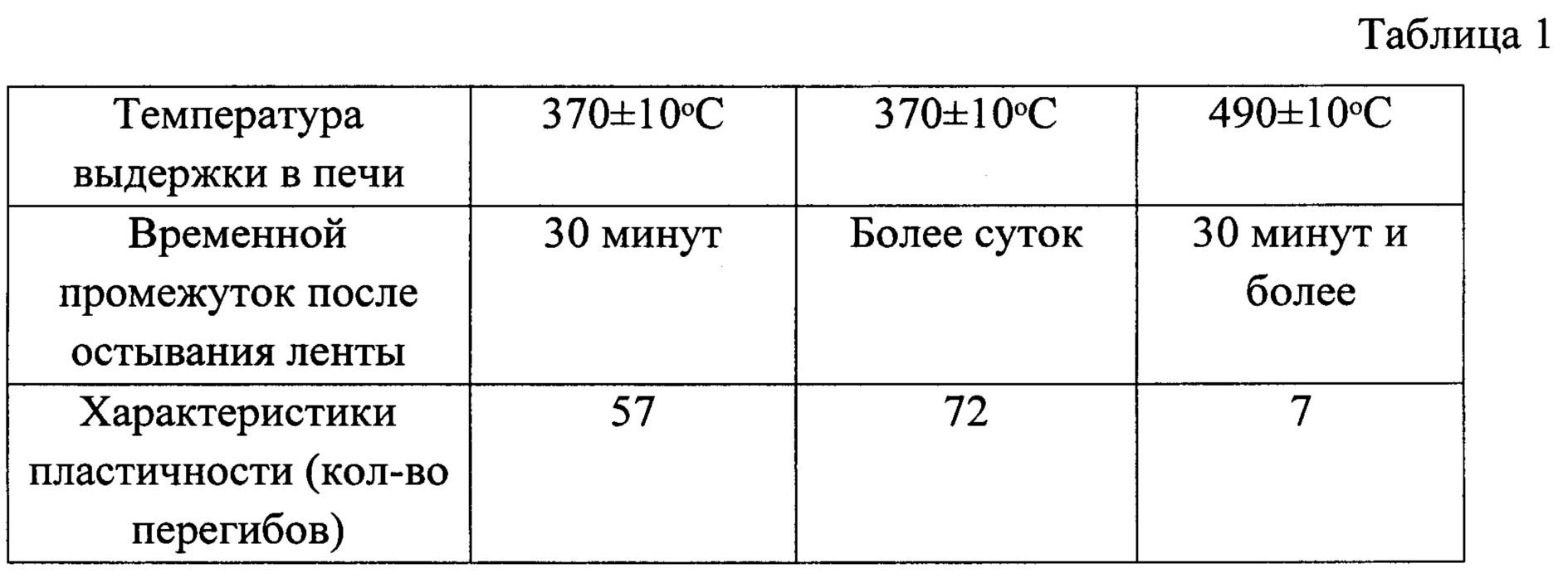Способ термообработки сплава системы al-si-ge