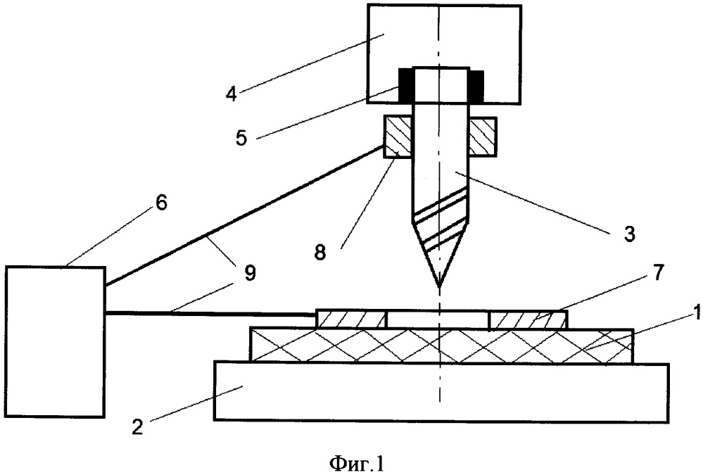 Способ сверления полимерных композиционных материалов
