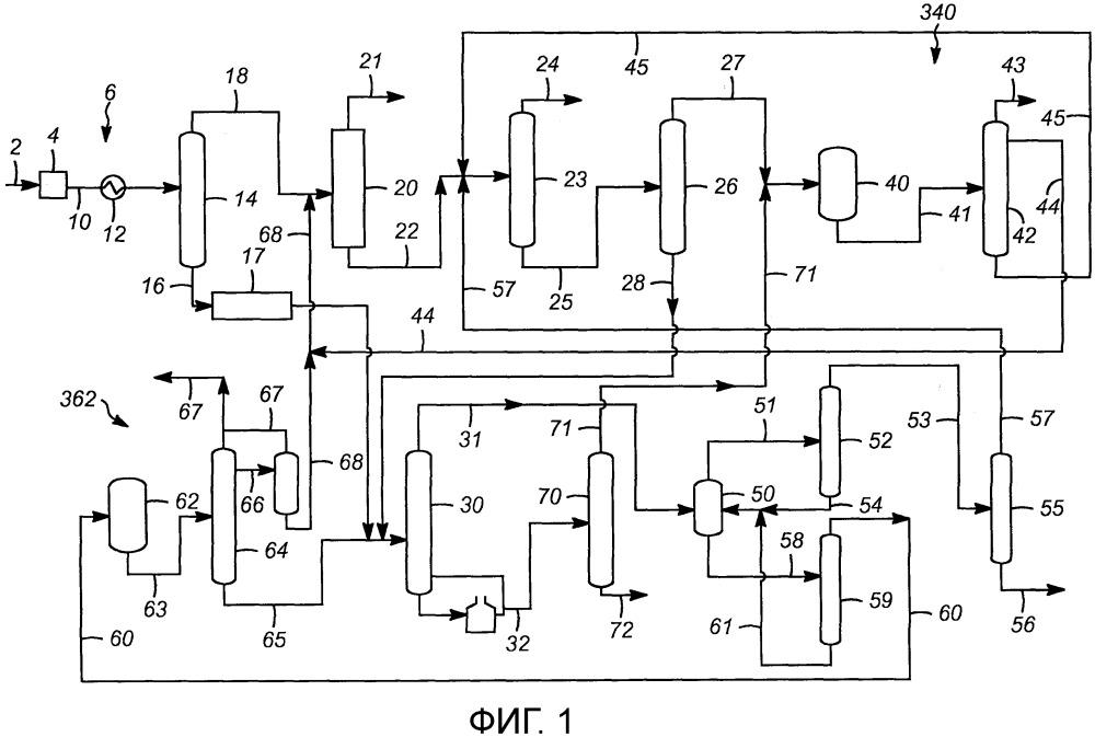 Способы и системы для разделения потоков в целях получения подаваемого потока трансалкилирования в комплексе по переработке ароматических соединений