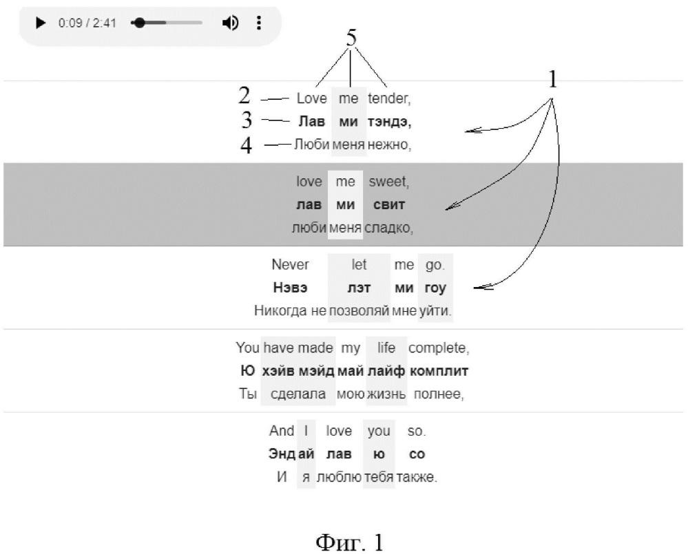 Способ запоминания иностранных слов