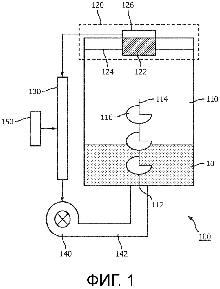 Устройство для обжарки кофейных зерен, устройство для варки кофе и способ обжарки кофейных зерен
