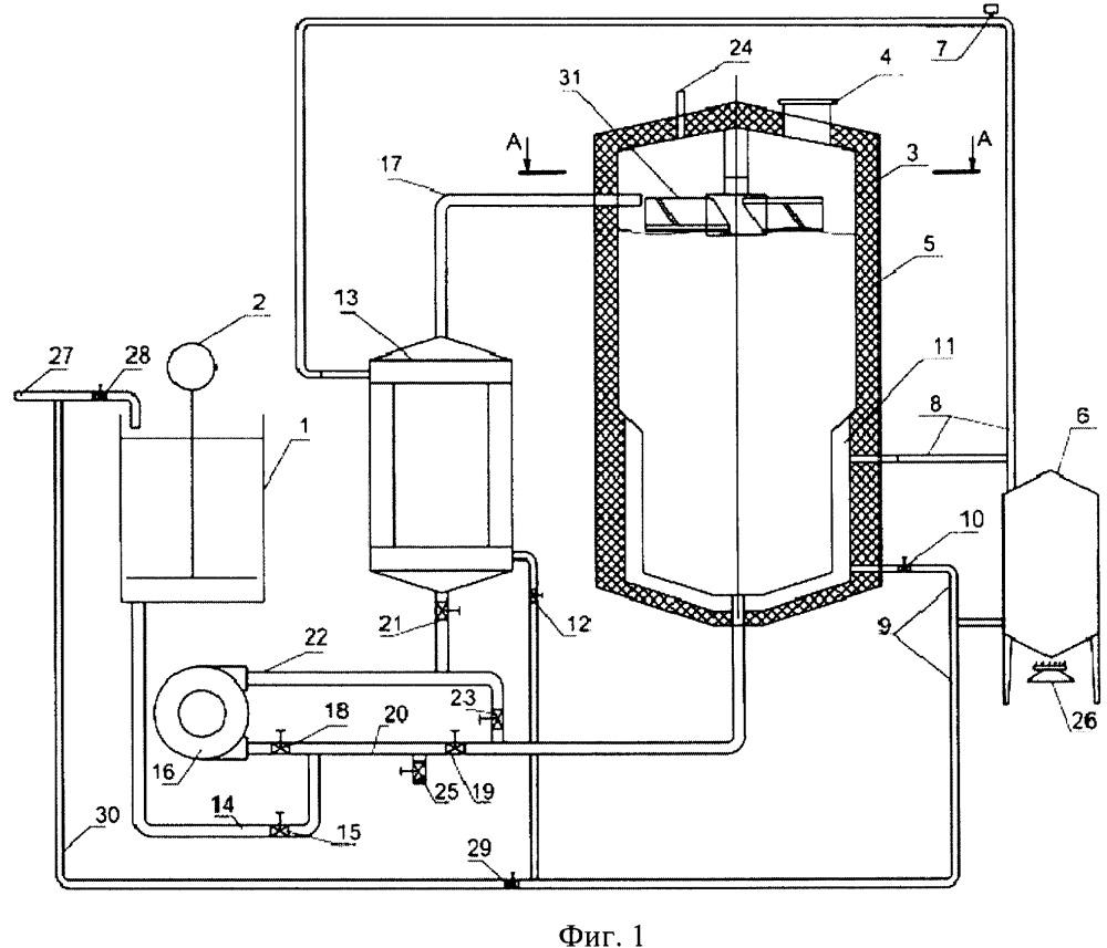 Биогазовая установка для переработки органических отходов в биогаз и биоудобрения