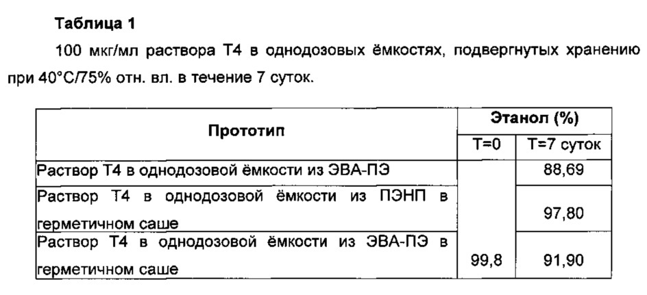 Однодозовый фармацевтический препарат тиреоидных гормонов т3 и/или т4