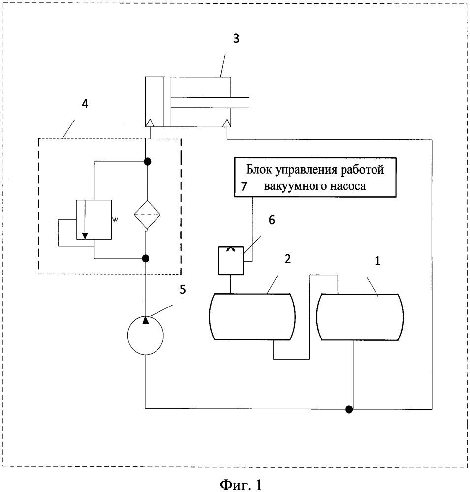 Гидропривод ракетного комплекса с системой удаления воздуха, растворенного в рабочей жидкости