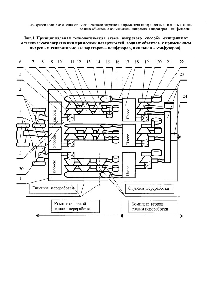 Вихревой способ комплексного очищения от механического загрязнения примесями поверхностных и донных слоев водных объектов с применением вихревых сепараторов (сепараторов-конфузоров, циклонов-конфузоров)