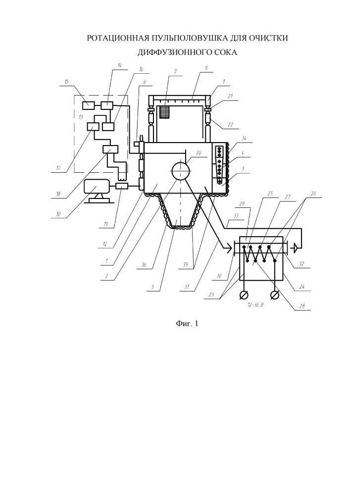 Ротационная пульполовушка для очистки диффузионного сока