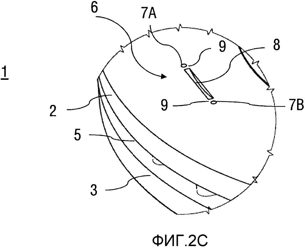 Тормозной диск с индикатором износа для транспортного средства