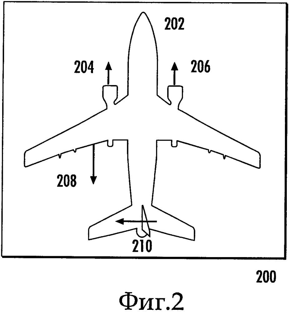 Способ управления воздушным судном, система управления и воздушное судно