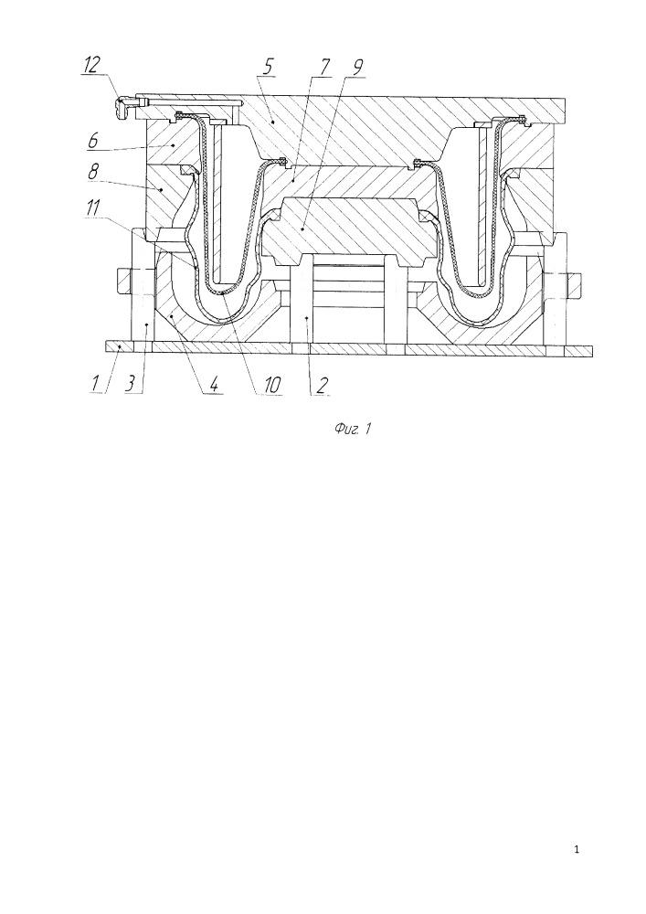 Устройство для формования резинокордных оболочек и способ для его осуществления