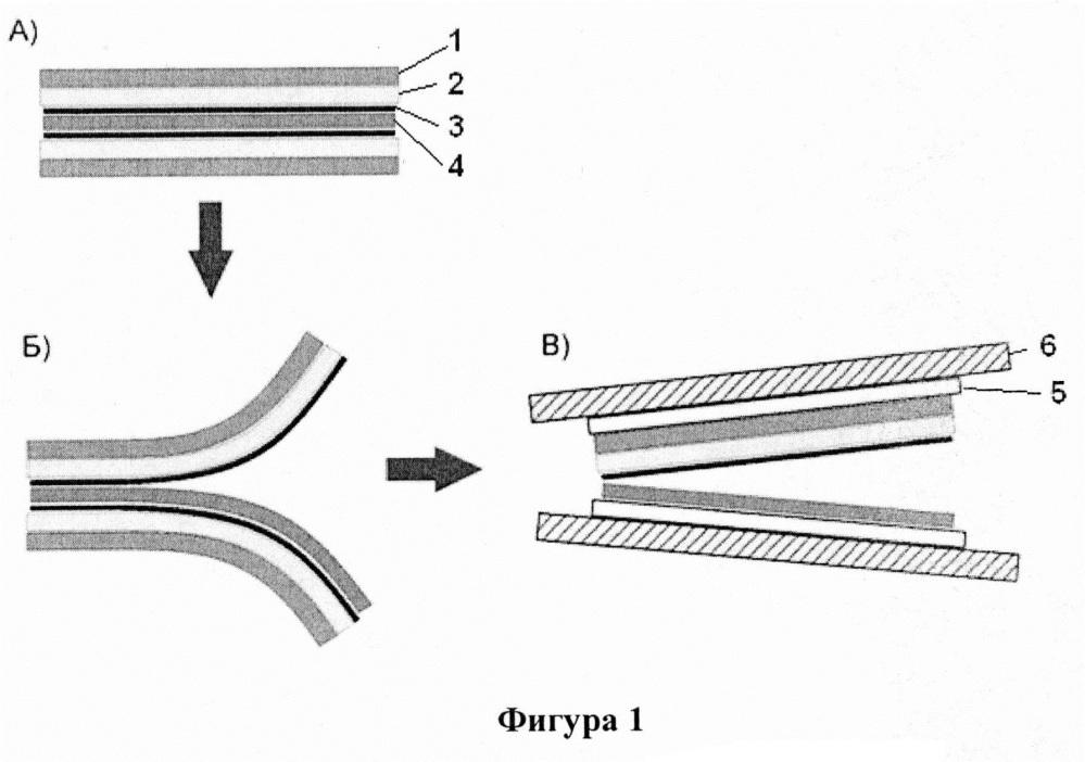 Способ переноса графена с металлической подложки на полимерный материал