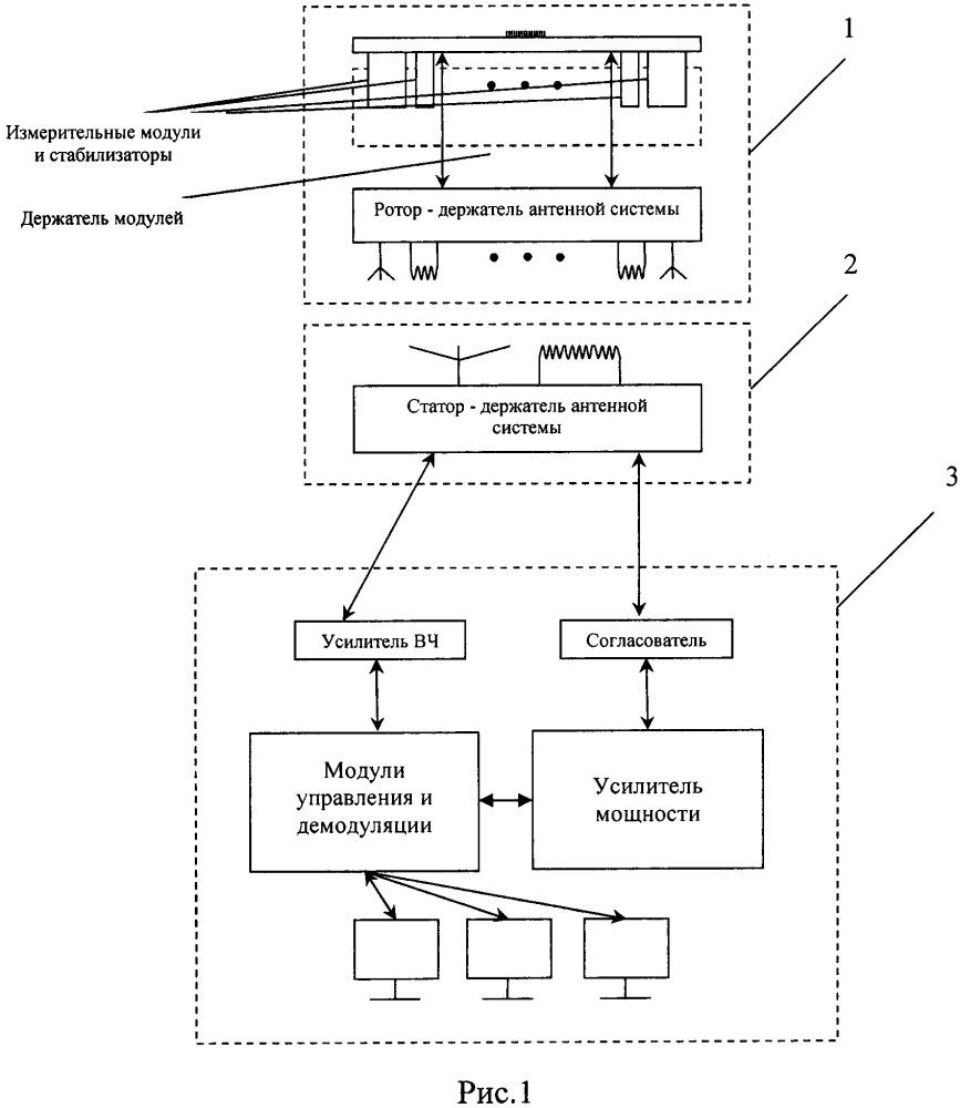 Цифровой бесконтактный многоканальный телеметрический комплекс