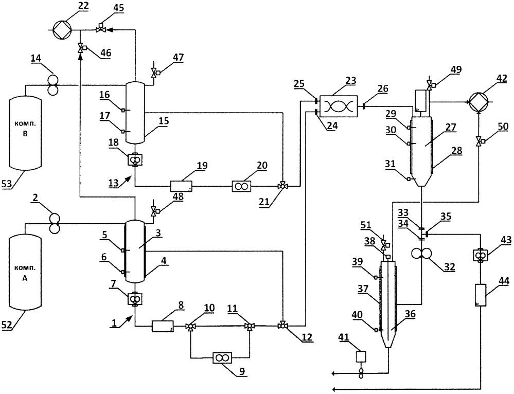 Установка для приготовления и подачи термореактивного связующего