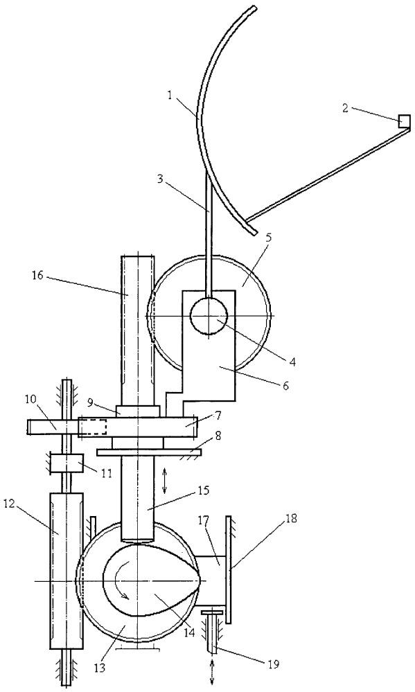 Механизм привода радиолокатора