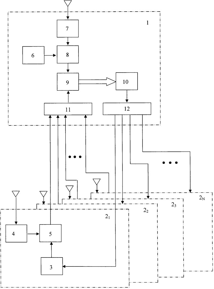 Система коррекции шкал времени группы удаленных часов