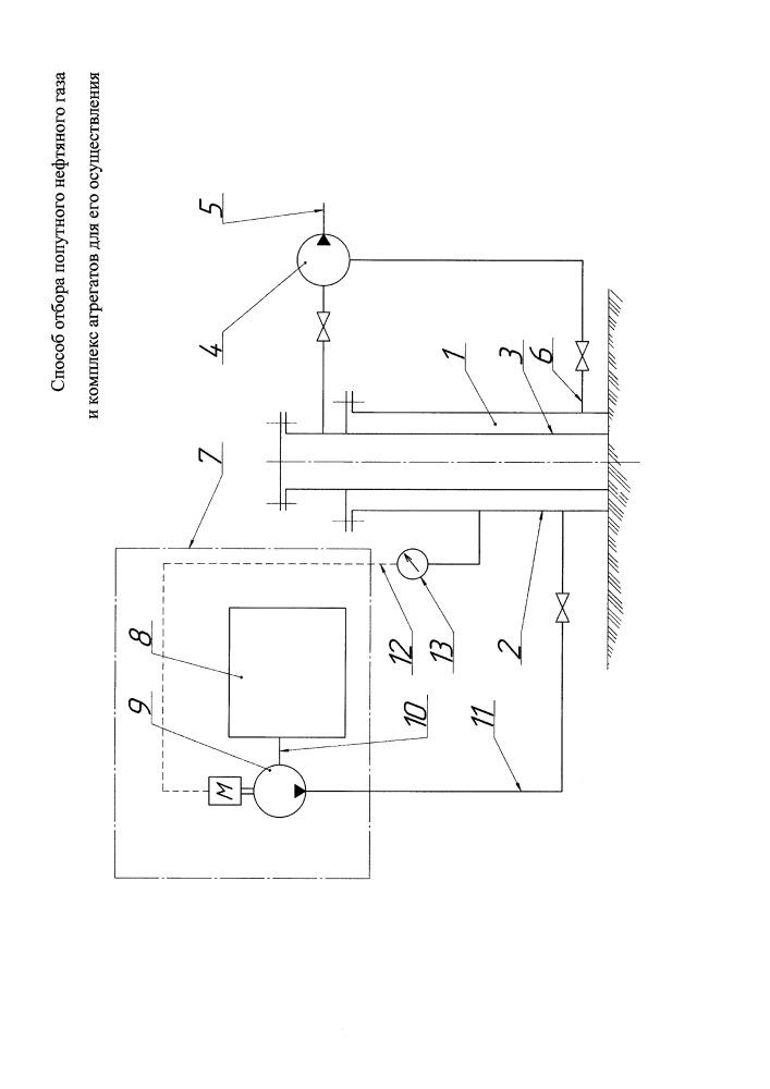 Способ отбора попутного нефтяного газа и комплекс агрегатов для его осуществления