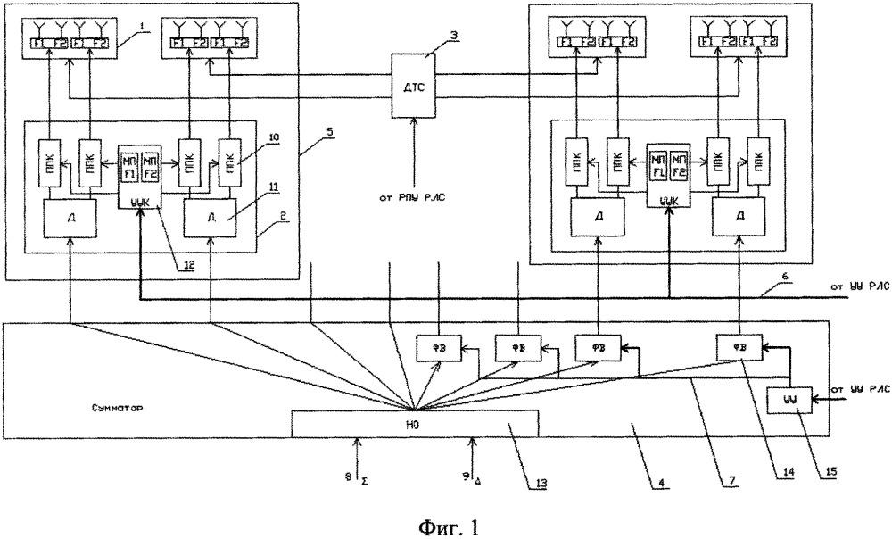 Двухдиапазонная приемо-передающая активная фазированная антенная решетка