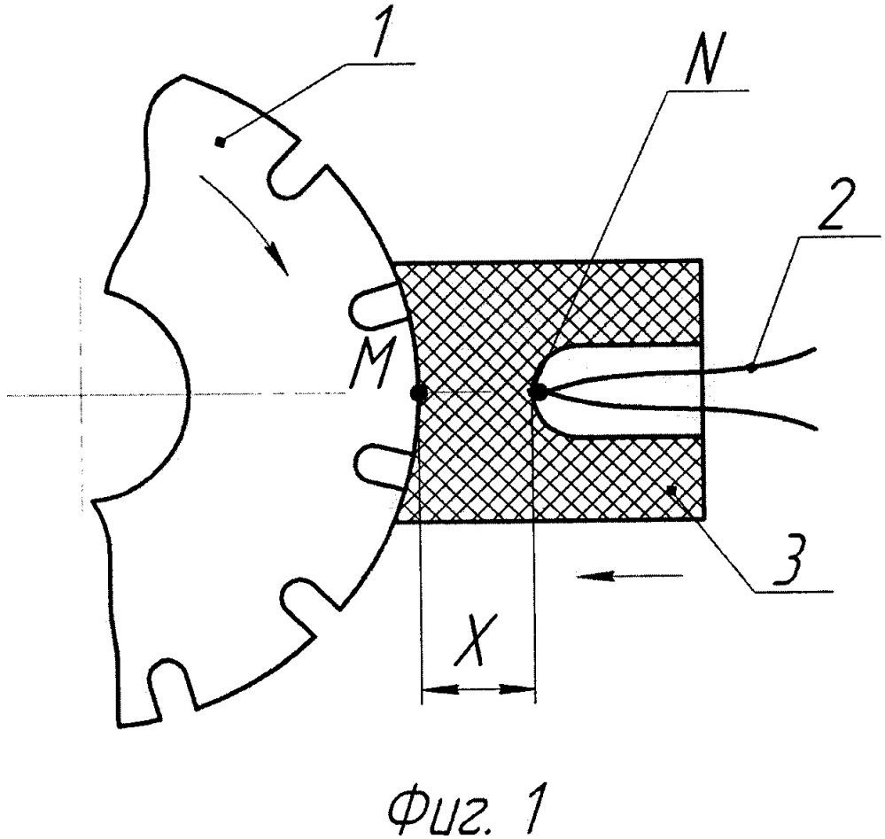 Способ определения контактной температуры при механической обработке материалов