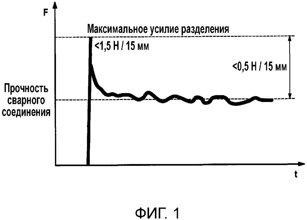 Прозрачная полиолефиновая пленка