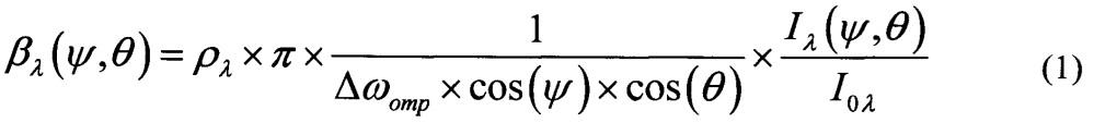 Устройство для измерения двунаправленного коэффициента яркости инфракрасного излучения материалов
