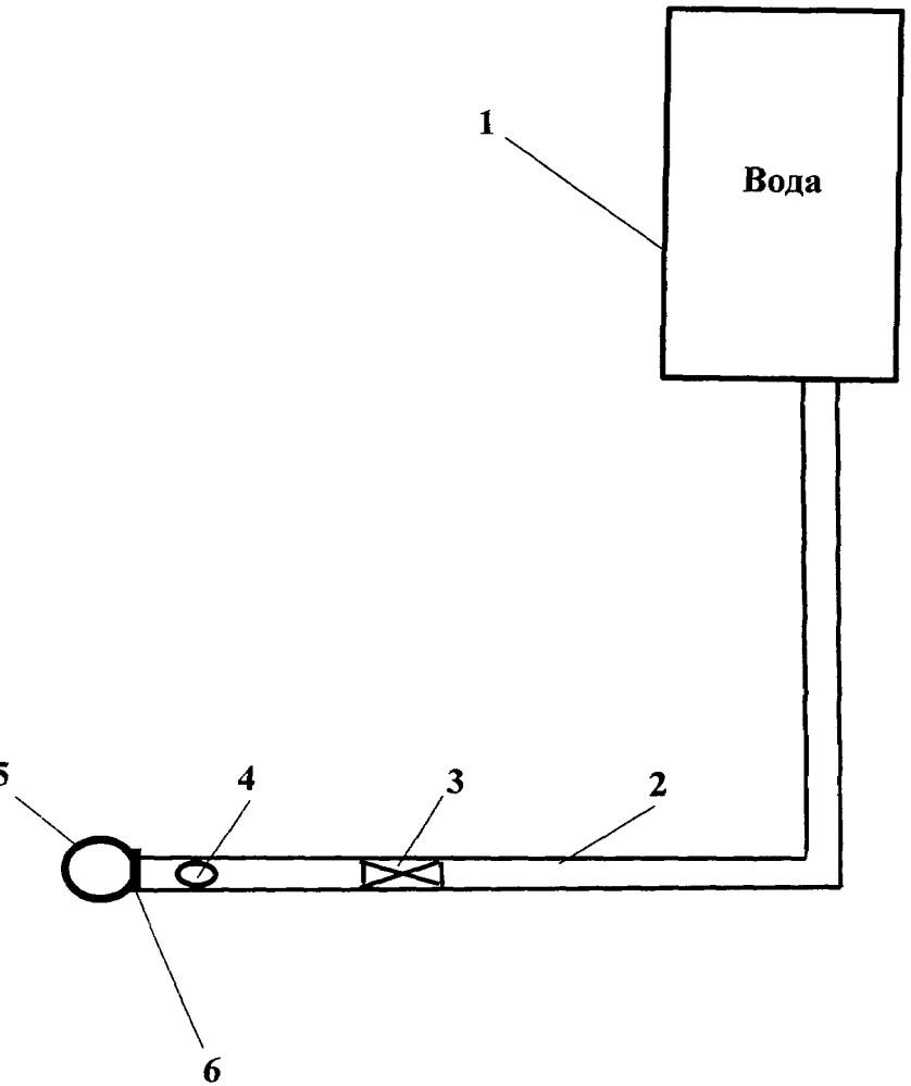 Метод щадящего зондирования для извлечения ферромагнитных инородных тел с гладкими поверхностями из мягких тканей человека через посттравматические каналы