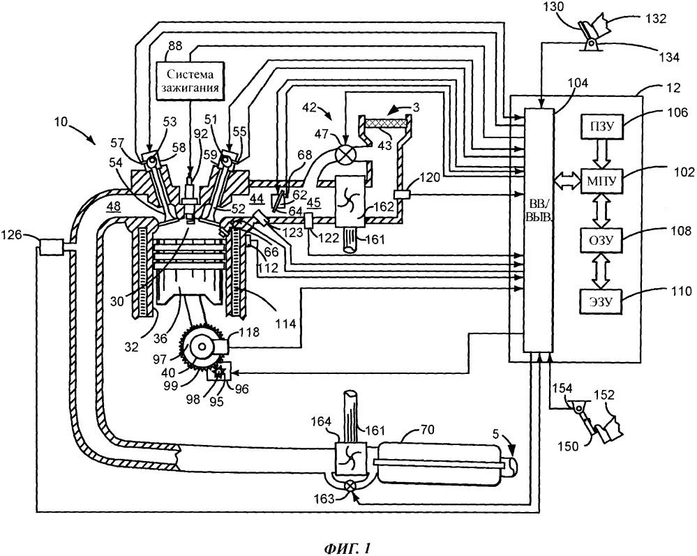 Способ эксплуатации приводной системы транспортного средства (варианты) и приводная система транспортного средства