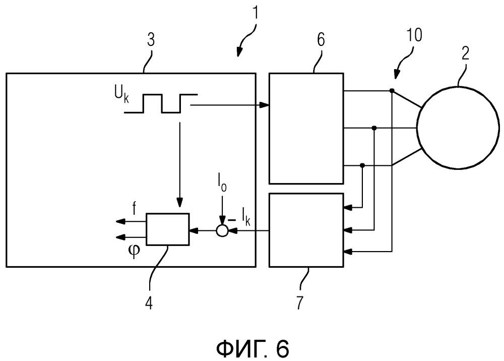Способ определения частоты ротора и/или угла ротора реактивной электрической машины, управляющее устройство, а также приводная система