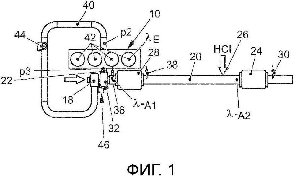 Способ, а также устройство для обработки отработавших газов двигателя внутреннего сгорания