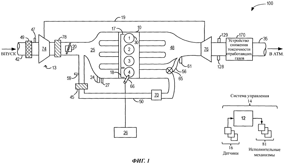 Способ (варианты) управления двигателем транспортного средства и гибридное транспортное средство