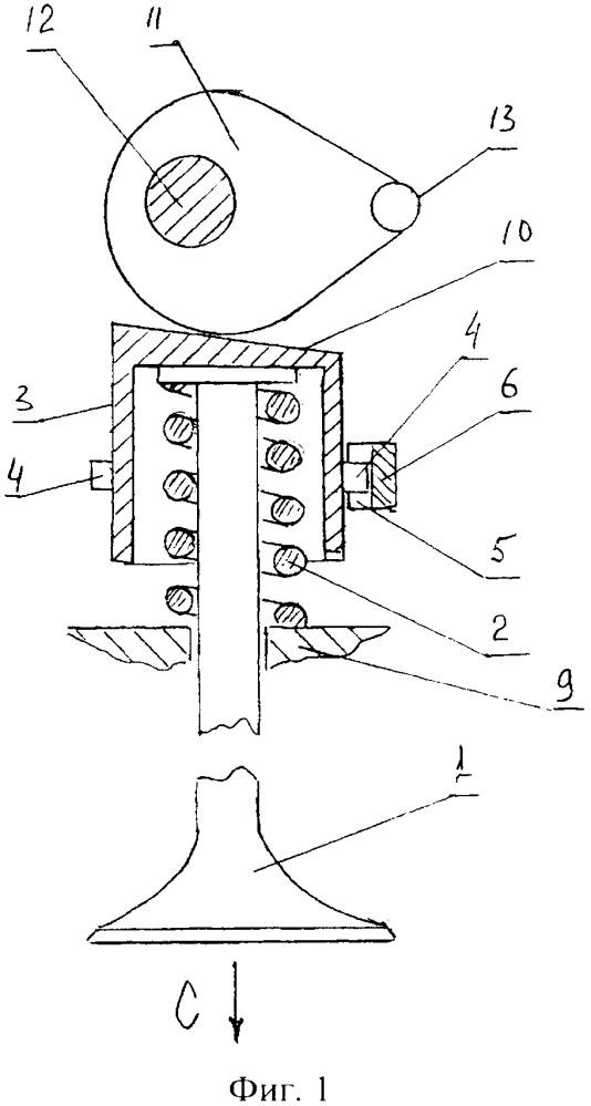 Механизм газораспределения двс