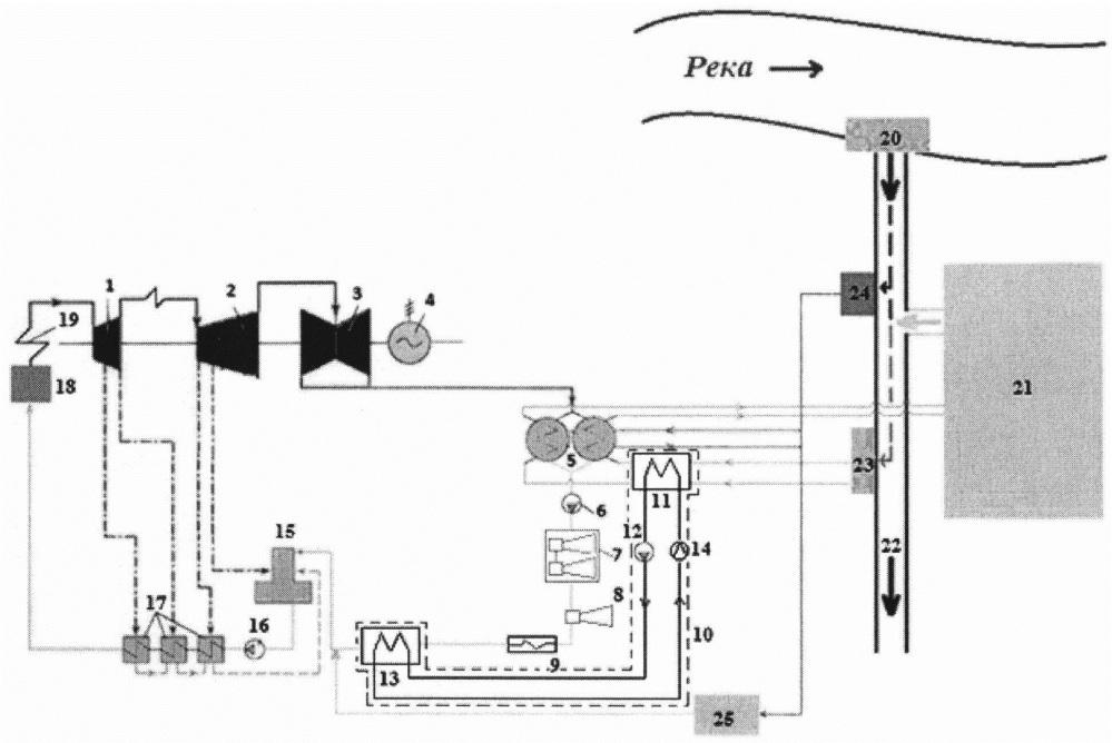 Способ повышения энергоэффективности паросиловой установки и устройство для его осуществления