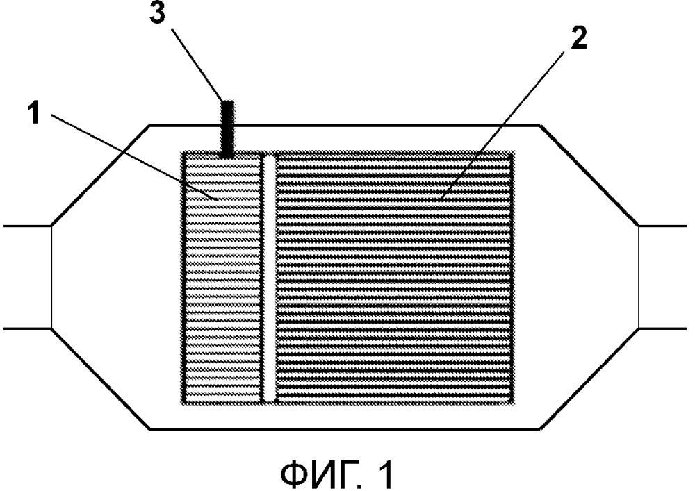 Электроподогреваемый катализатор для двигателя внутреннего сгорания с воспламенением от сжатия