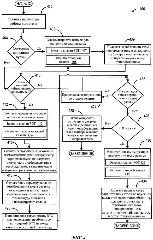 Способ и система для рециркуляции отработавших газов и рекуперации их тепла