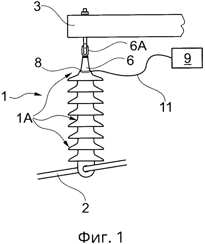 Изолятор воздушной линии электропередачи с защитным прибором для обнаружения утечки тока