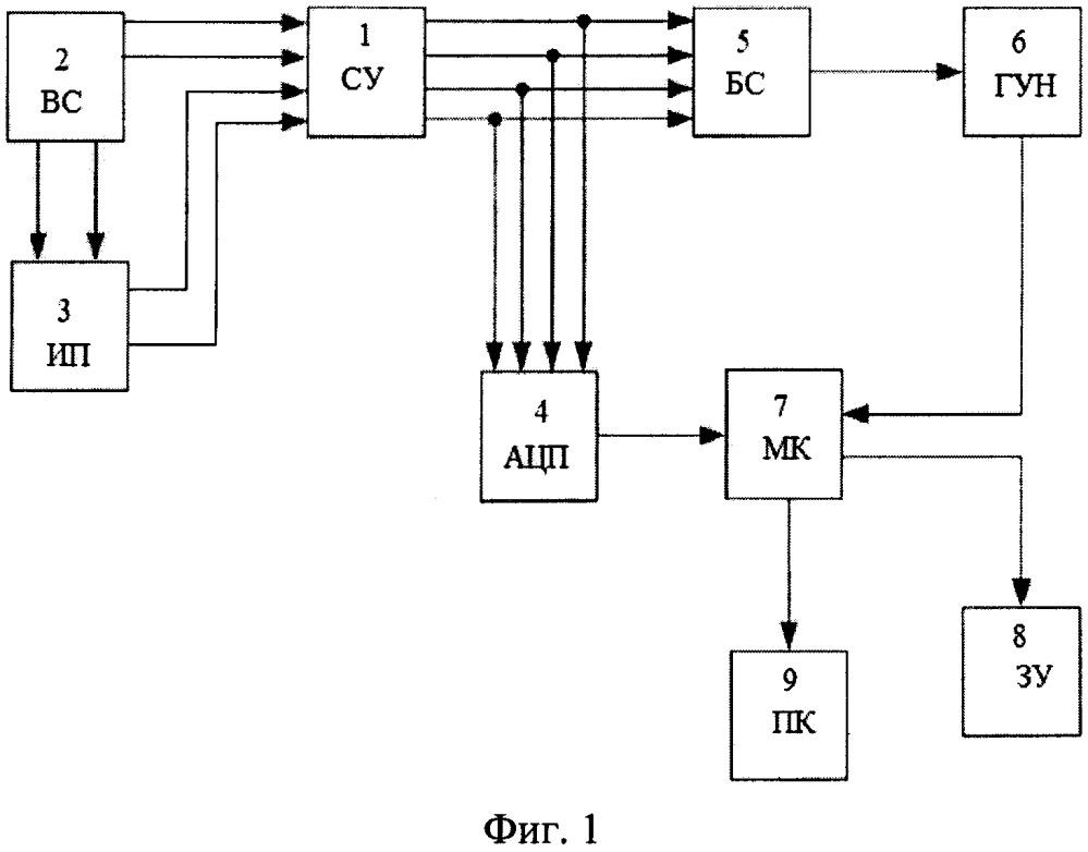 Устройство для контроля параметров вторичного источника бесперебойного питания