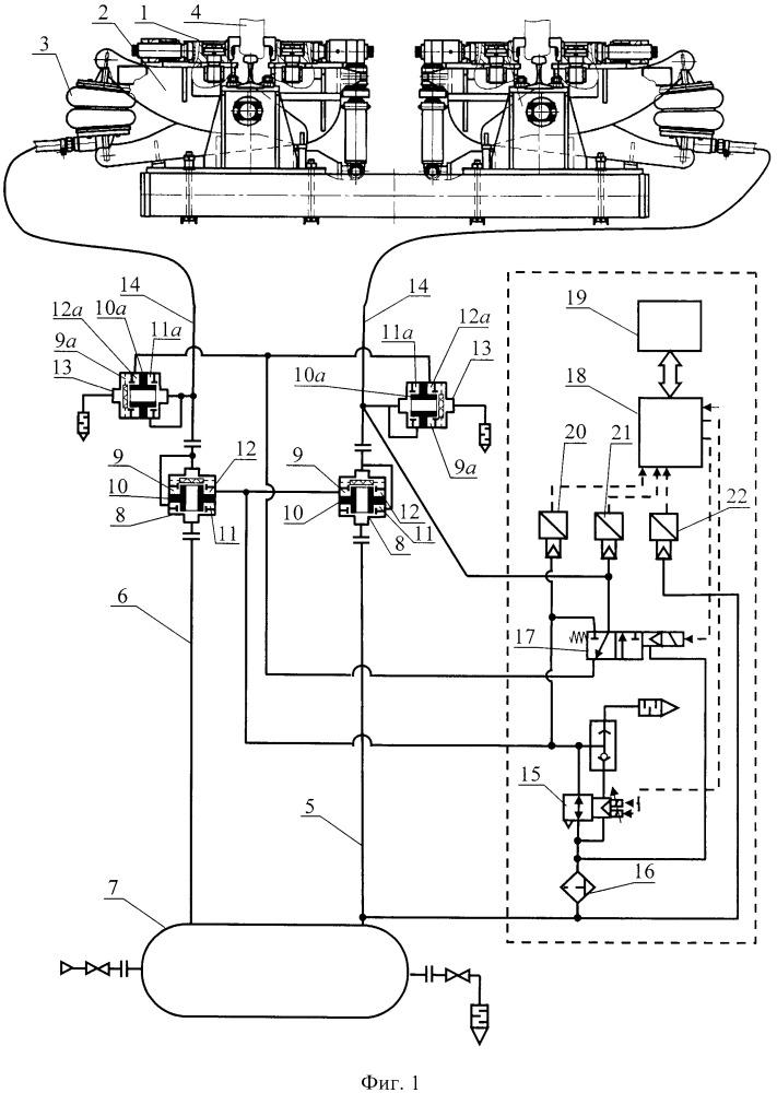 Устройство управления пневматическим приводом вагонного замедлителя