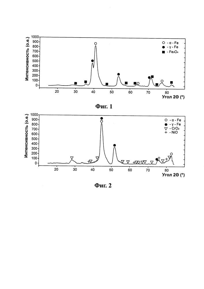 Способ формирования оксидных покрытий на изделиях из нержавеющих хромоникелевых сталей
