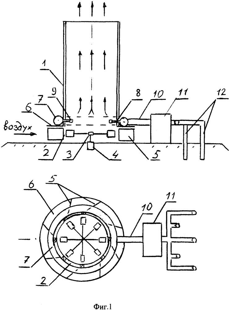 Биогазовая аэродинамическая установка