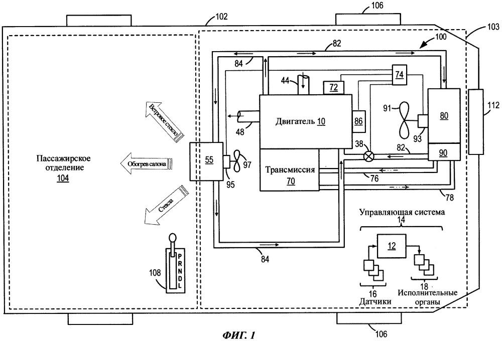 Способ (варианты) и система предварительного прогрева силового агрегата транспортного средства