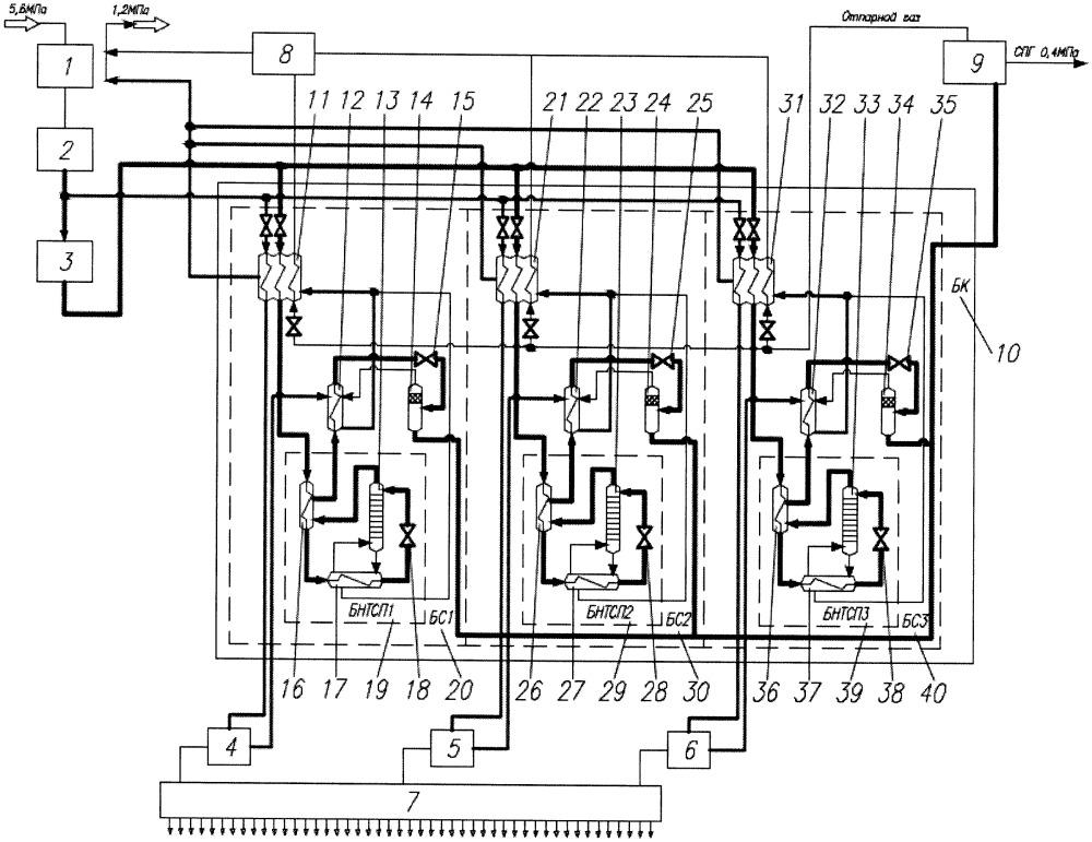 Комплекс сжижения природного газа на газораспределительной станции