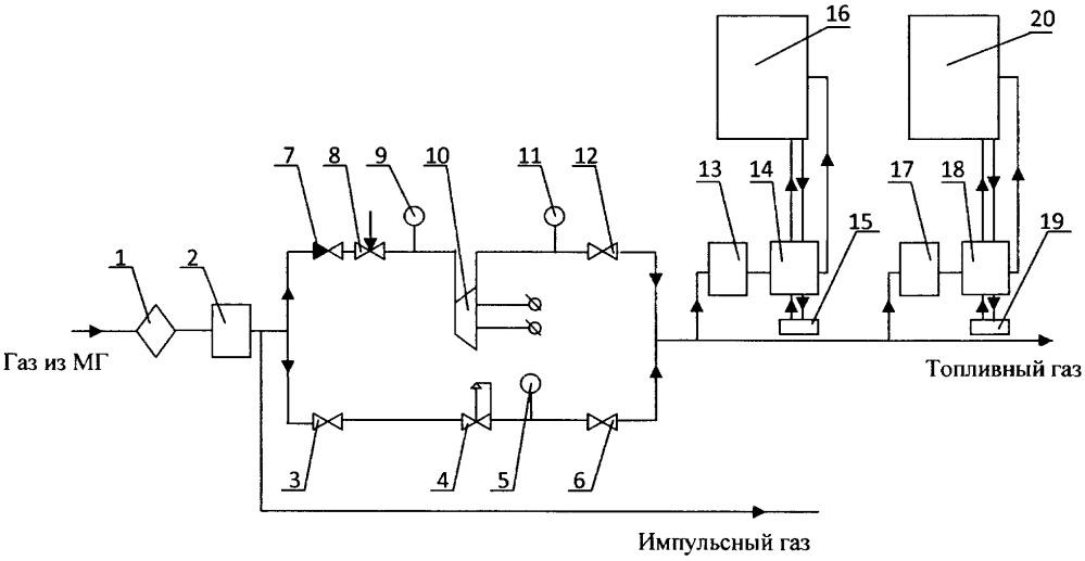 Интегрированная система топливопитания и маслообеспечения газоперекачивающего агрегата компрессорной станции