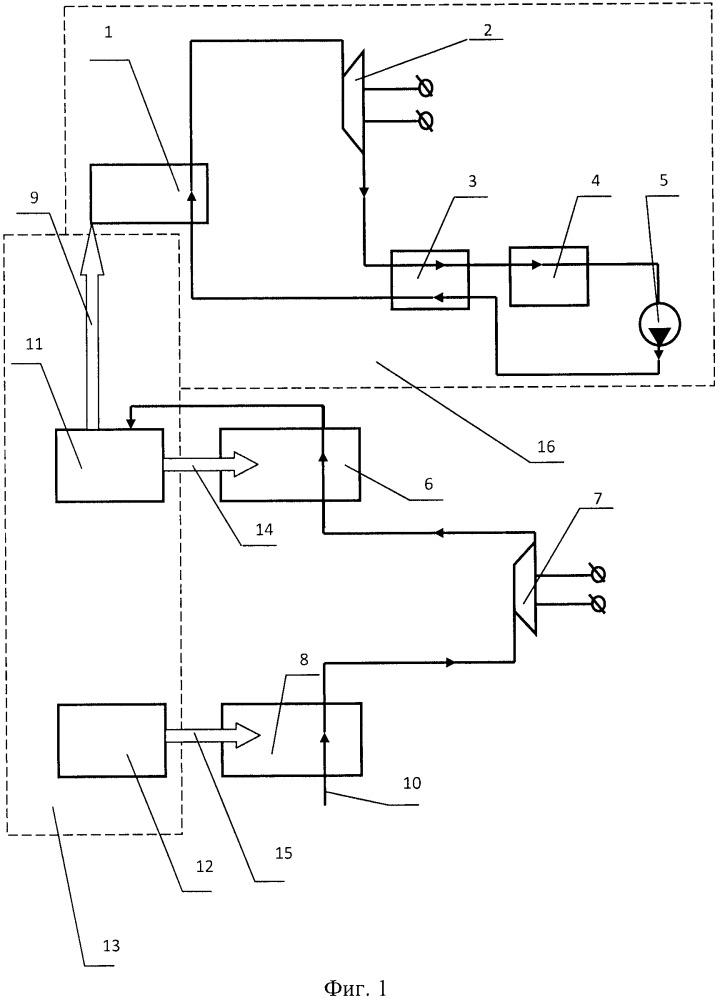 Газотурбинный газоперекачивающий агрегат (варианты)