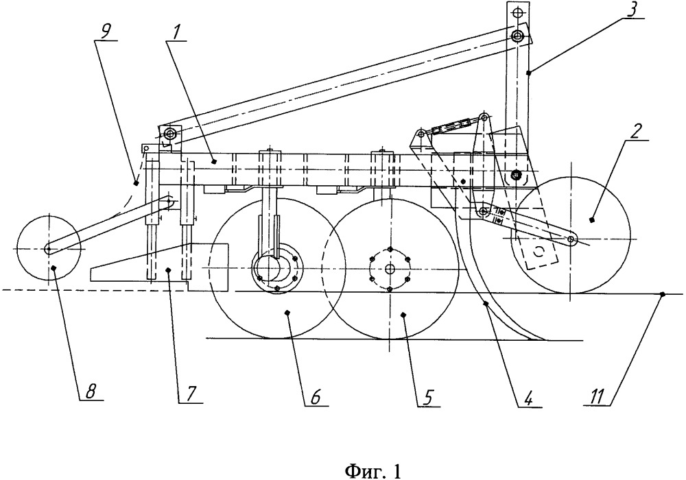 Комбинированный рыхлитель для полосной обработки почвы