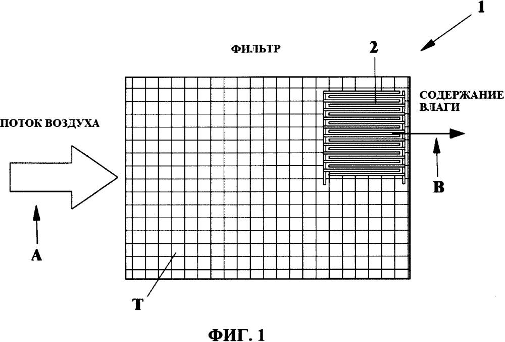 Умный фильтр для электрических устройств, в частности, сушильных/стирально-сушильных машин, способ его изготовления и способ определения в режиме реального времени степени засорения фильтра и количества остаточной влаги
