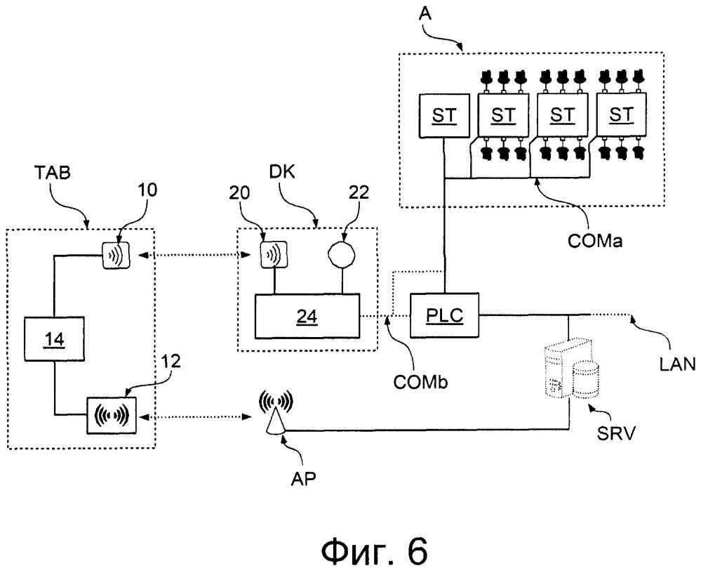 Система мониторинга и контроля промышленной установки
