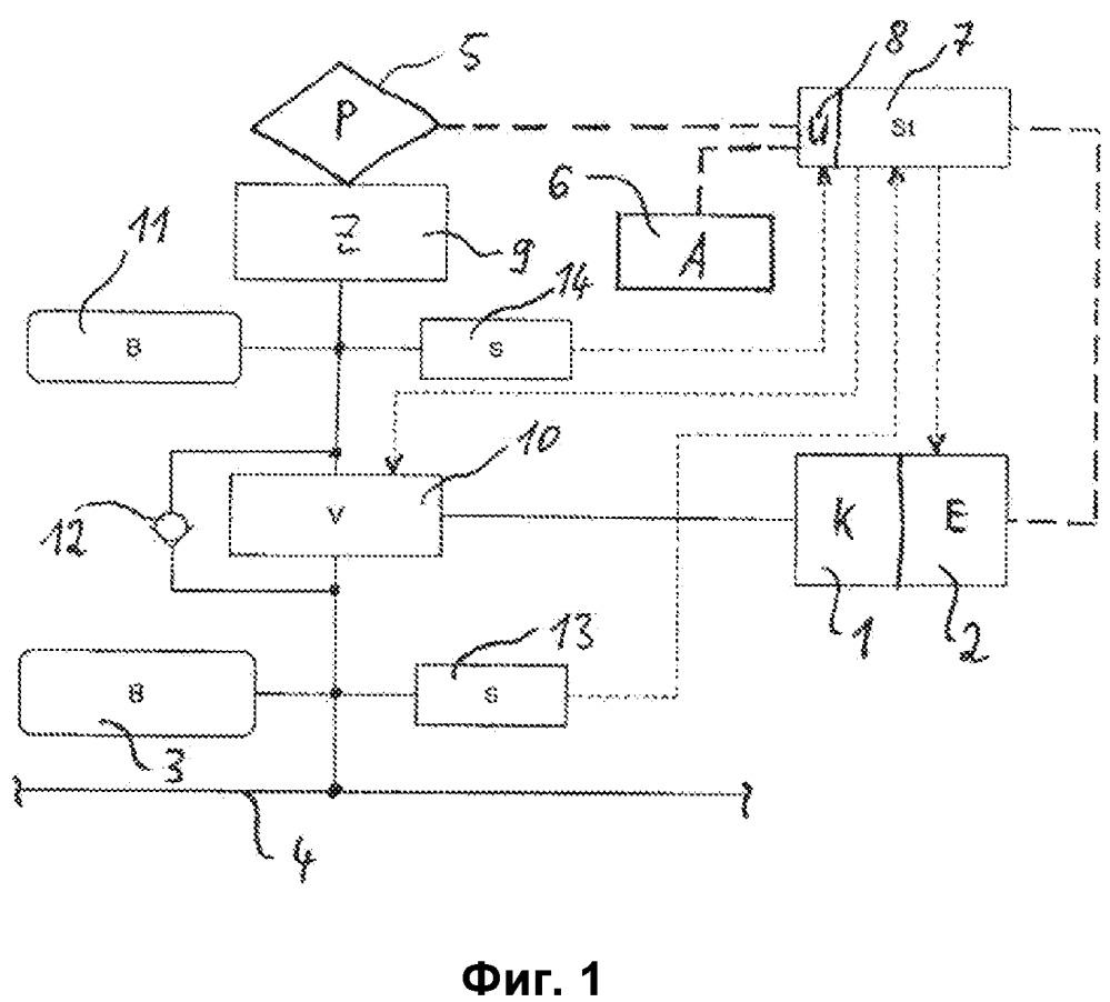 Способ и устройство для основного и вспомогательного воздухоснабжения, в частности, рельсового транспортного средства
