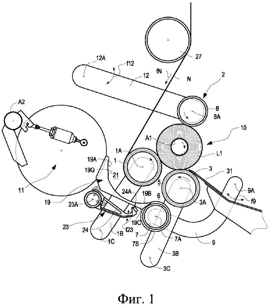 Перемоточный станок и способ производства логов из рулонного материала