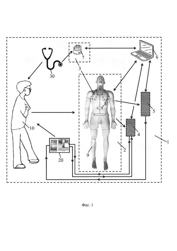 Спрособ отработки практических навыков по оказанию первой медицинской помощи и аускультации с помощью медицинского тренажера
